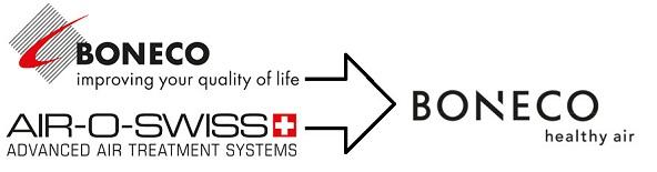 BONECO Air-O-Swiss Ultrasonic Humidifier